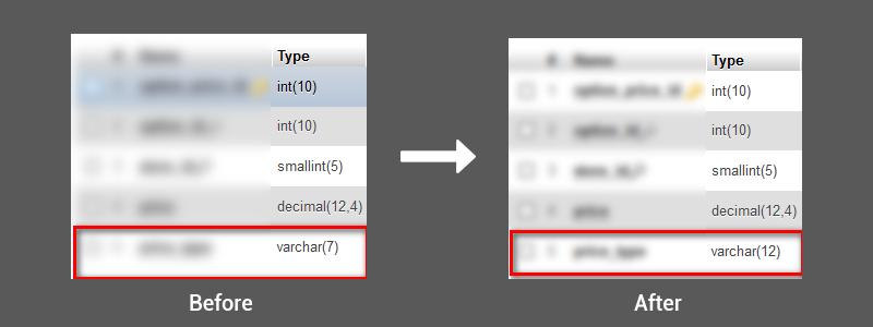 Mysql Alter Table Change Field Size MySQL Change Column Type