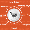 How to Get Order Status in sales order place after event Magento 2
