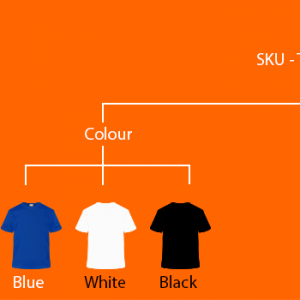 How to switch product SKU according to the selection of child products in Magento 2