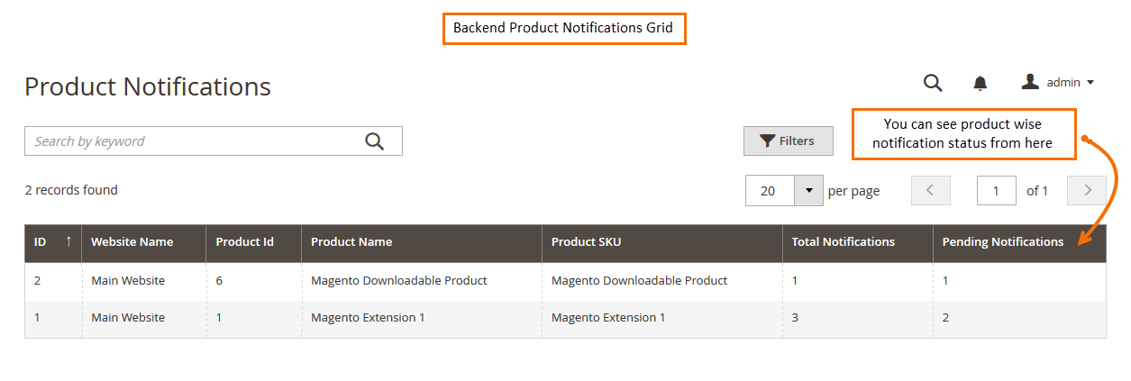 product_notifications_grid